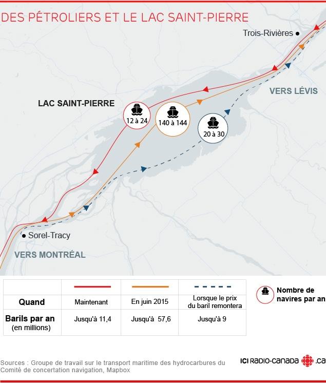Des pétroliers et le lac Saint-Pierre