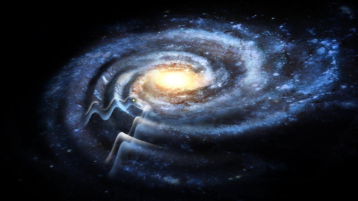 Représentation de la Voie lactée