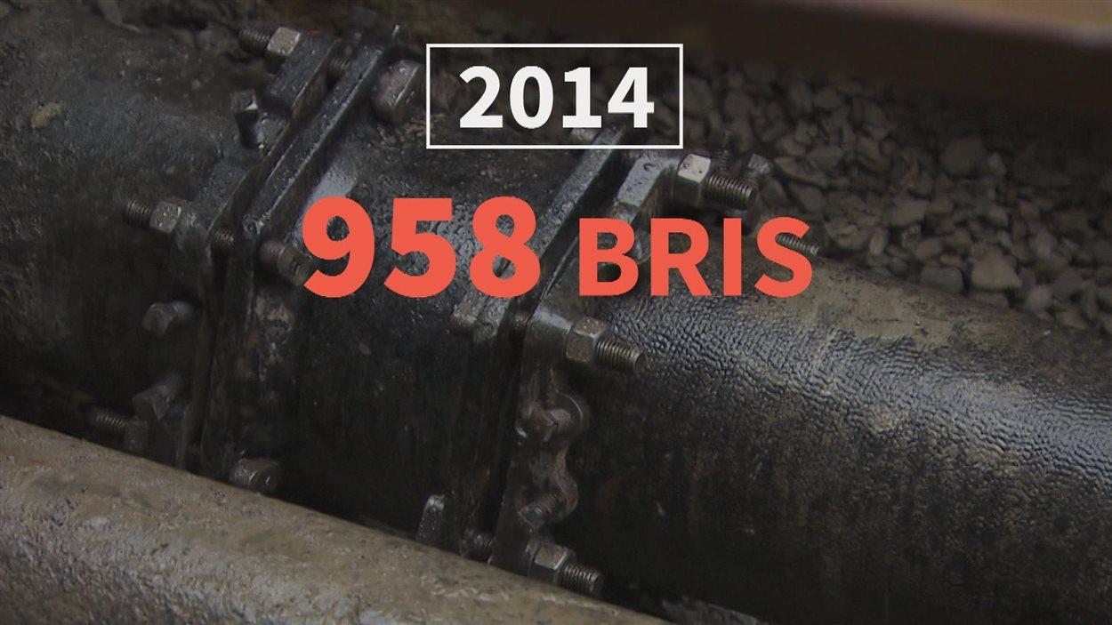 Il y a eu 958 bris d'aqueducs en 2014, selon les données obtenues par Radio-Canada.