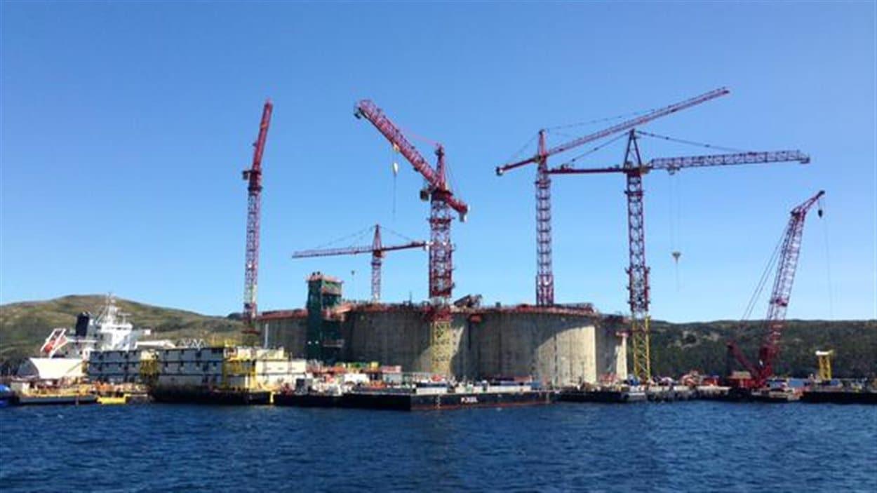 Projet pétrolier Hébron