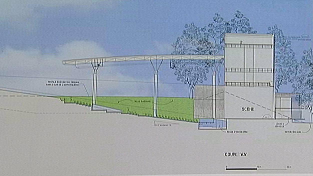Le projet d'amphithéâtre Cité Nautica, au début de 2002