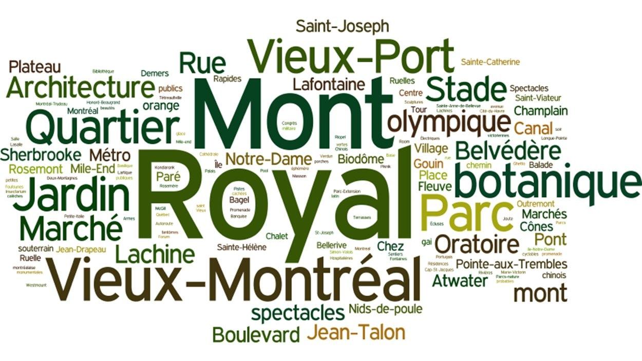 Les suggestions des internautes du Grand Montréal sur les lieux touristiques à visiter dans la région