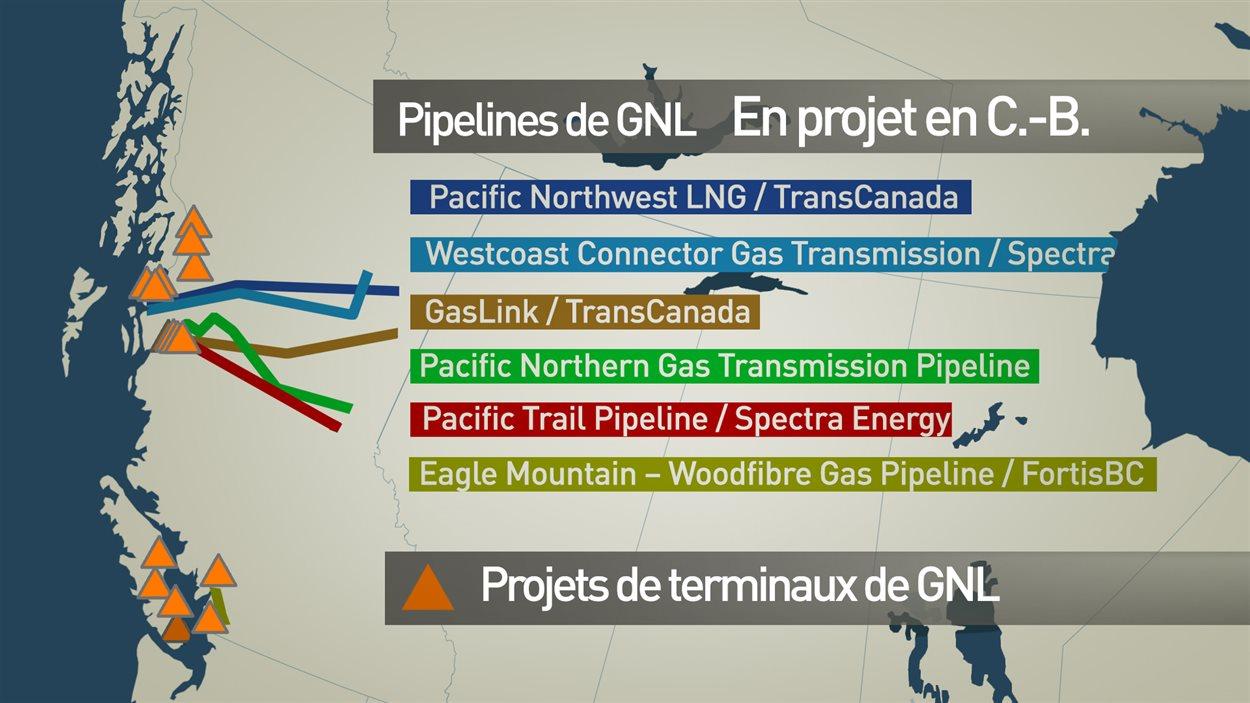 Carte des projets de pipelines de GNL en C.-B.