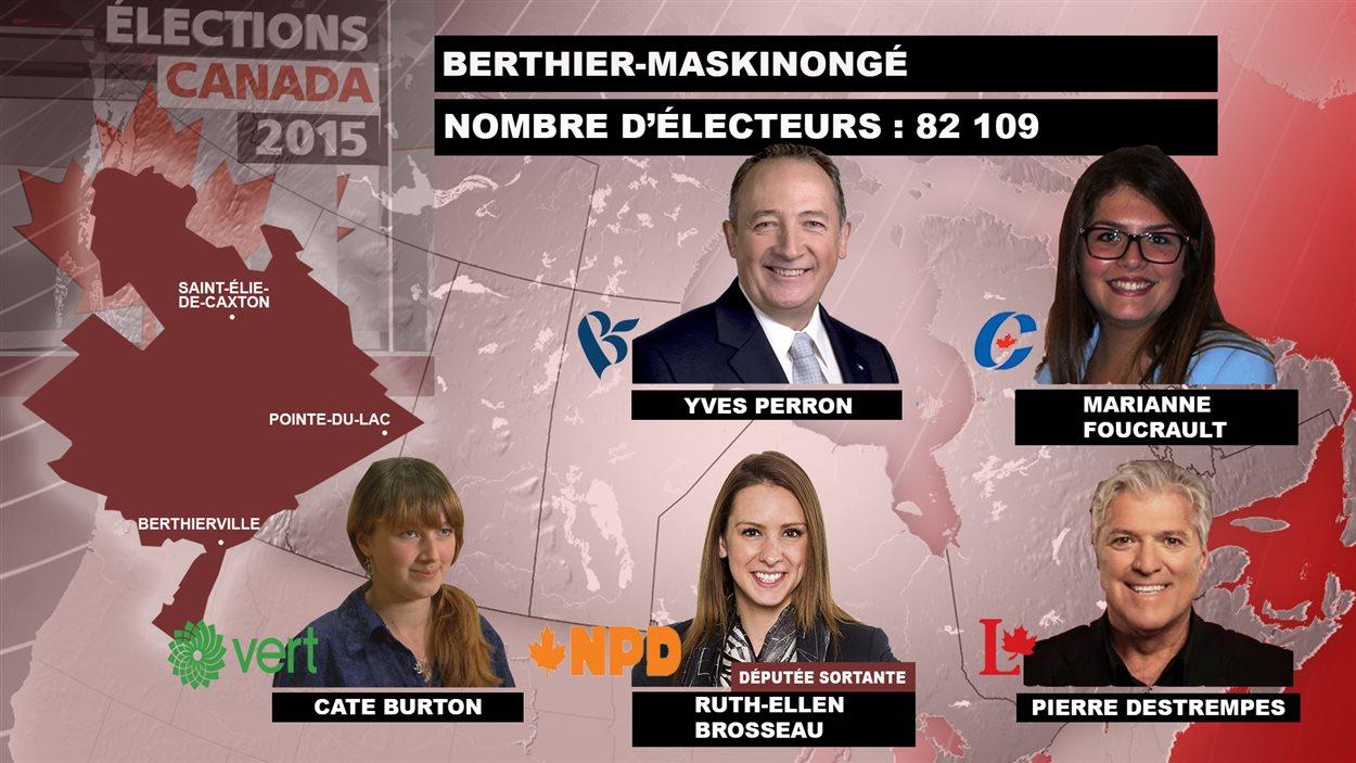 Les candidats dans Berthier-Maskinongé