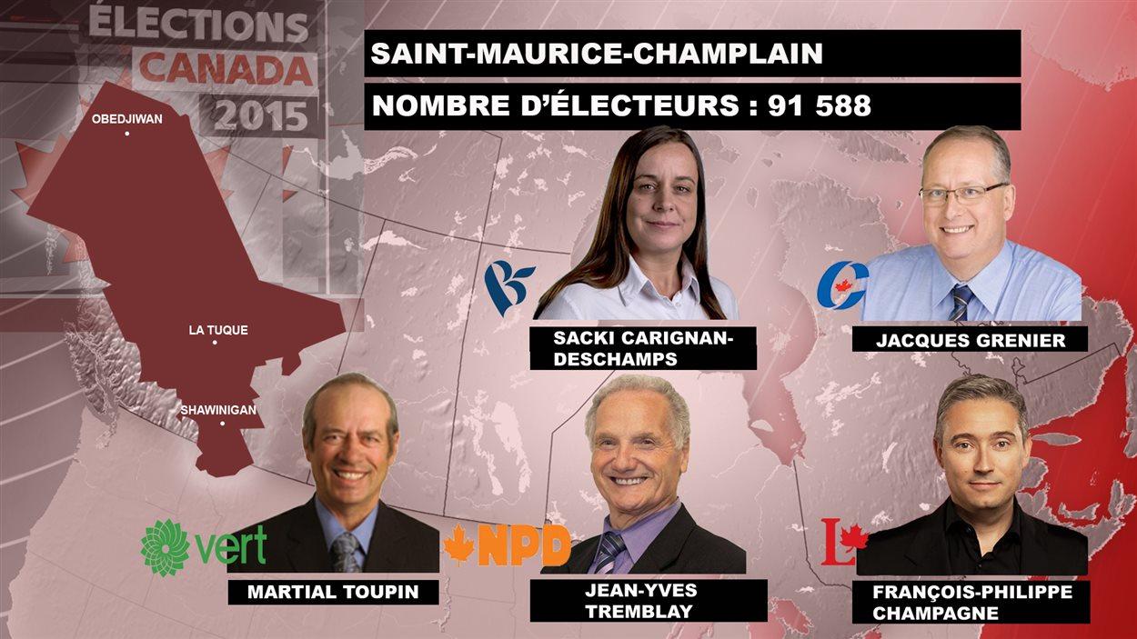 Les candidats dans Saint-Maurice-Champlain