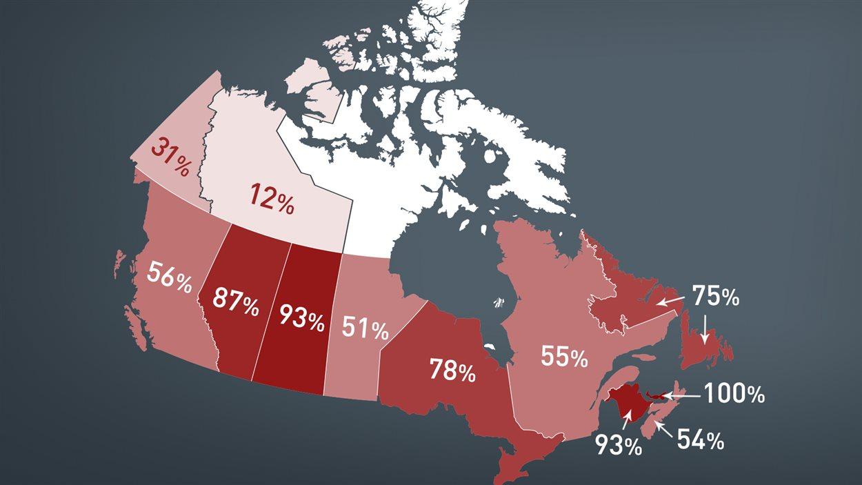 Pourcentage des Premières Nations dans chaque province et territoire qui ont été visées par un avis de faire bouillir l'eau depuis 2004.