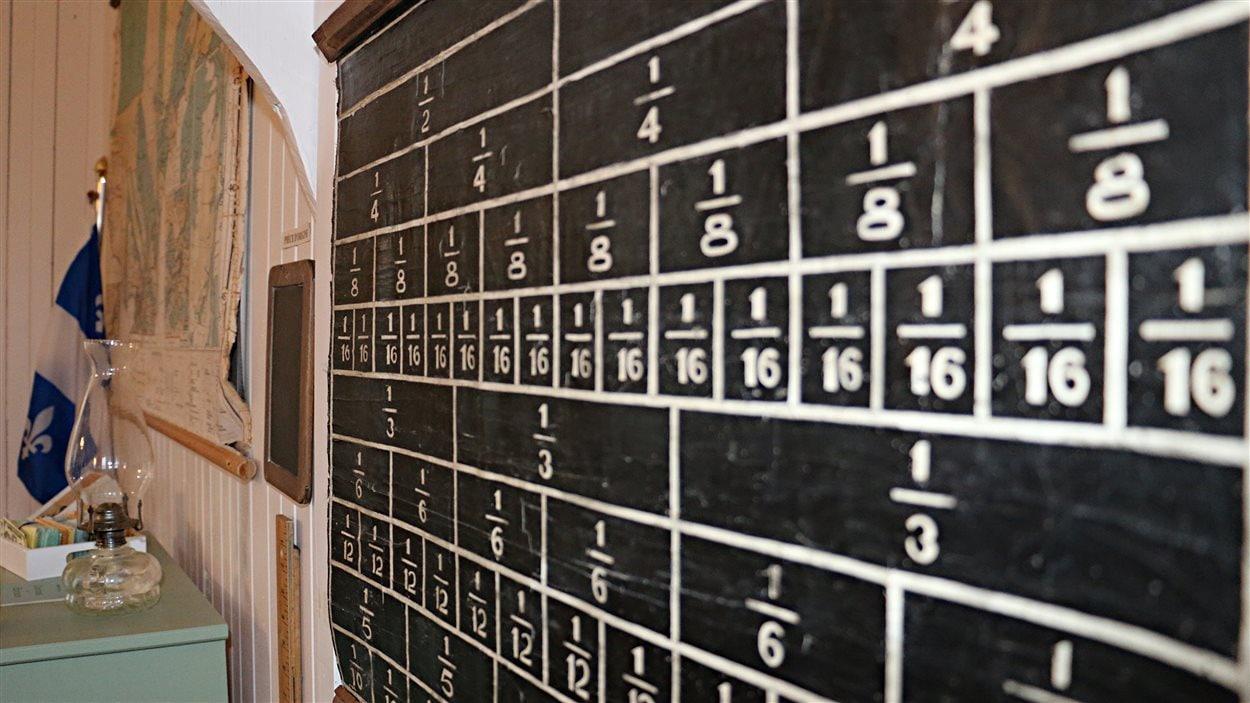 Un tableau de fractions.