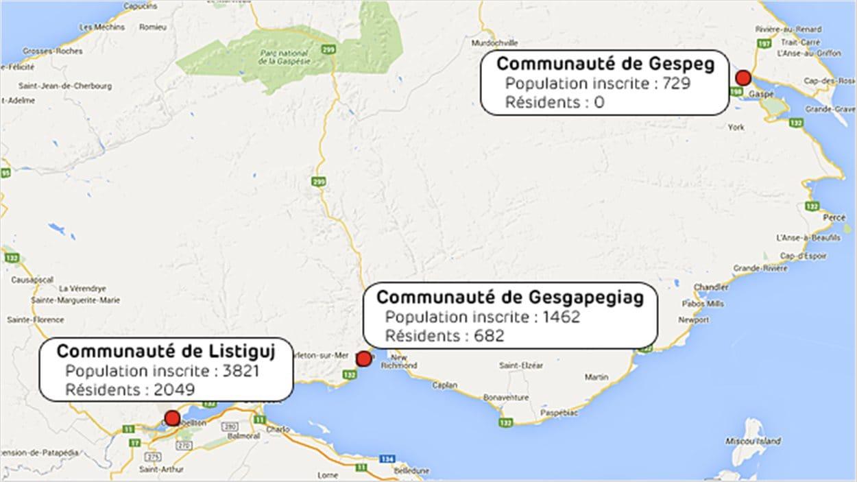 Les communautés autochtones de la Gaspésie