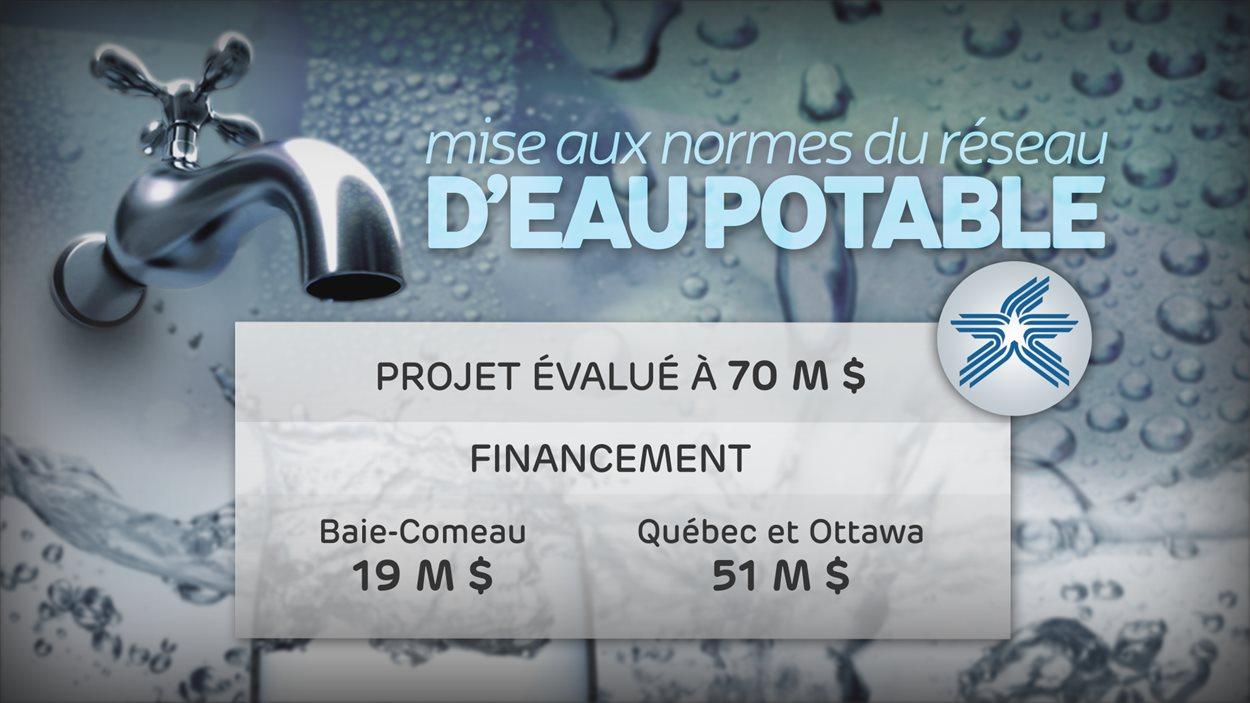 Mise aux normes d'eau potable à Baie-Comeau