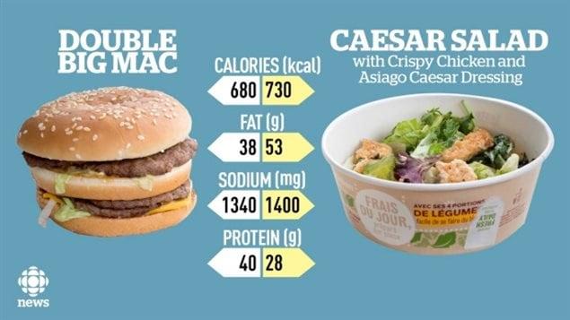 calorias de una cena saludable
