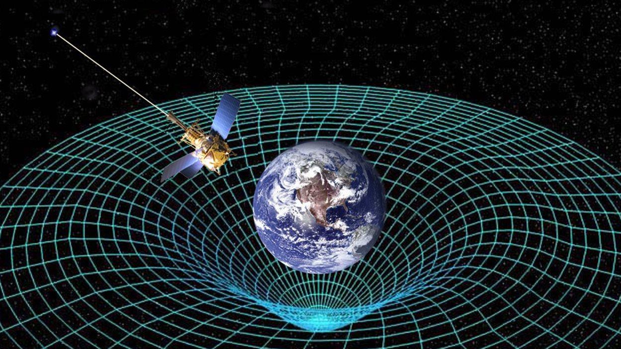 La Terre dans l'espace-temps