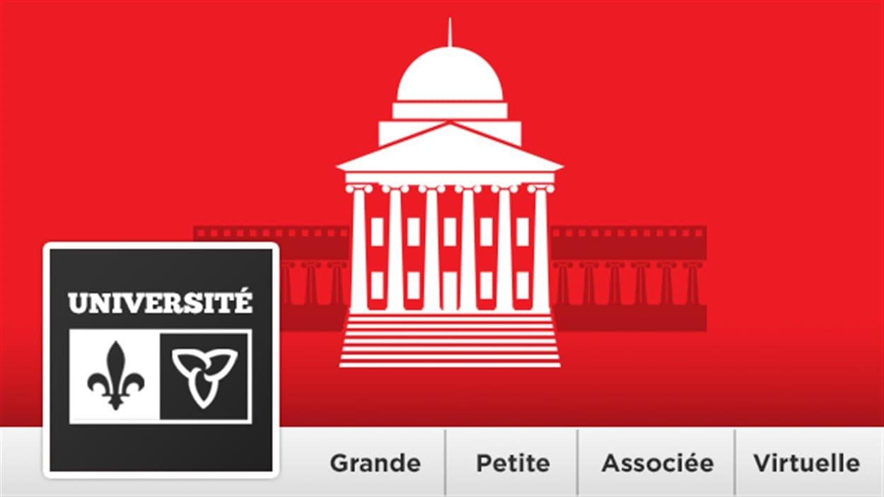 Université franco-ontarienne