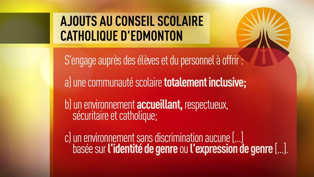 L'ébauche des ajouts à la politique du Conseil scolaire catholique d'Edmonton pour soutenir les élèves et le personnel LGBT.