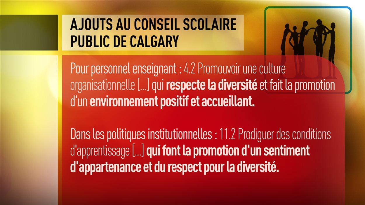 L'ébauche des ajouts à la politique du Conseil scolaire public de Calgary pour soutenir les élèves et le personnel LGBT.