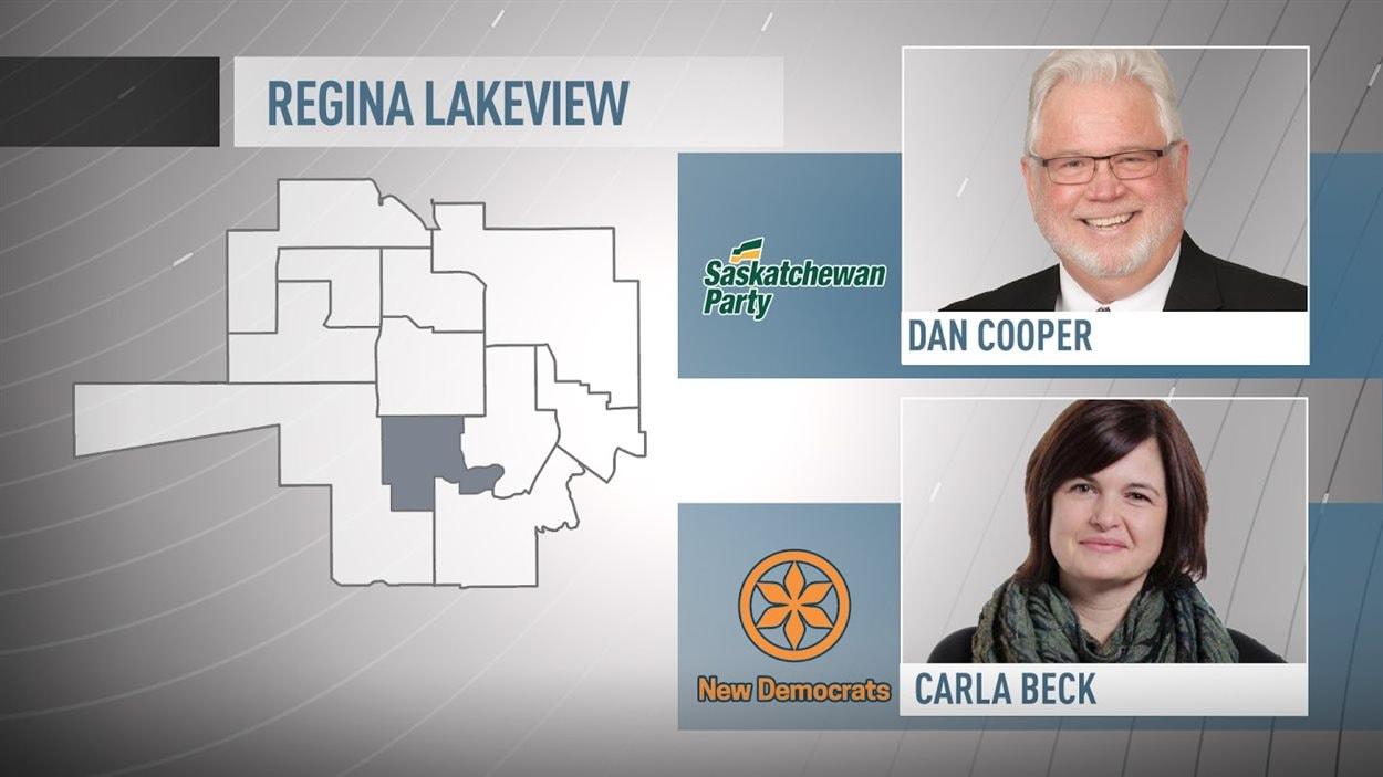 Carla Beck, une femme qui travaille dans le milieu communautaire et qui est très connue à Regina, se présente sous la bannière du NPD.