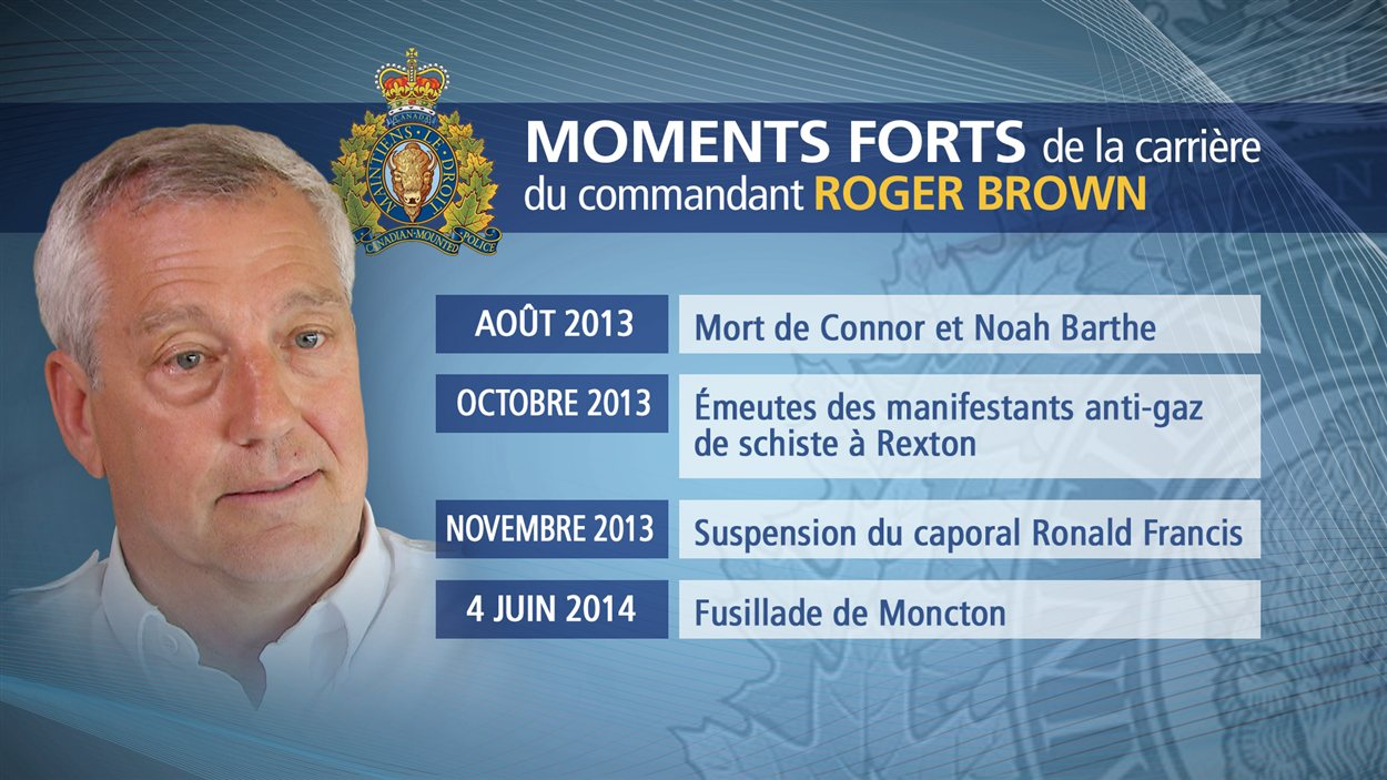 Moments forts de la carrière du commandant Roger Brown
