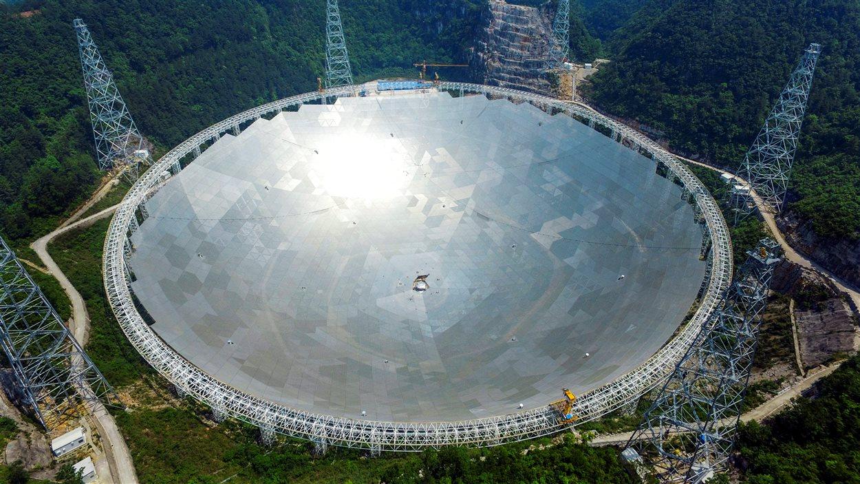 Le radiotélescope sphérique de 500 mètres d'ouverture (FAST)