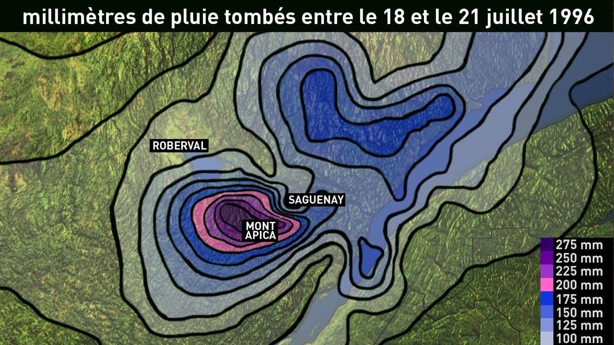 millimètres de pluie tombés entre le 18 et le 21 juillet 1996