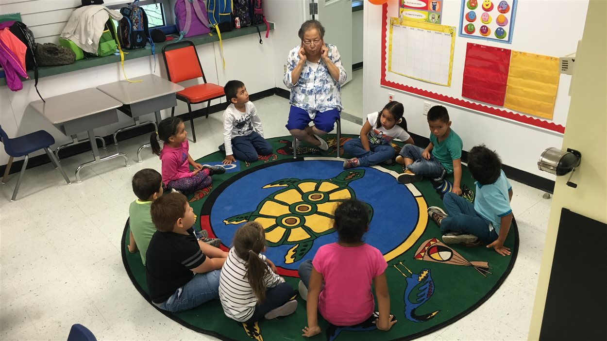 La classe de maternelle de Madeleine Hervieux-Benjamin