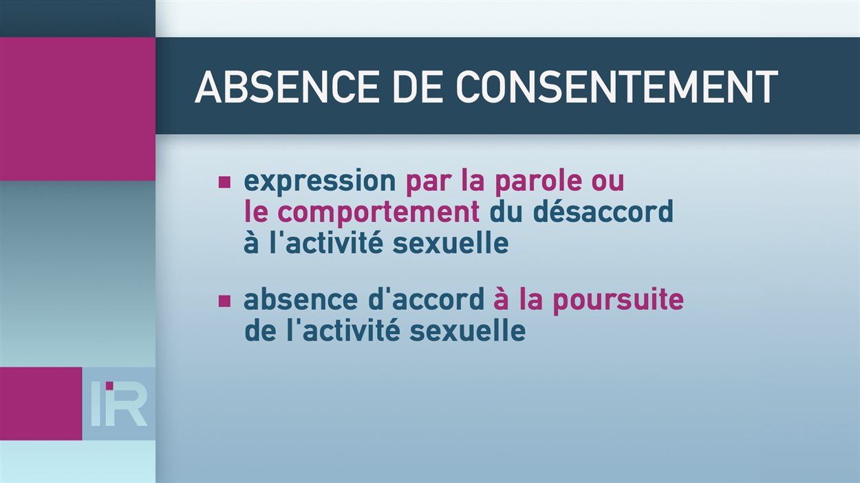 Absence de consentement en matière de relations sexuelles