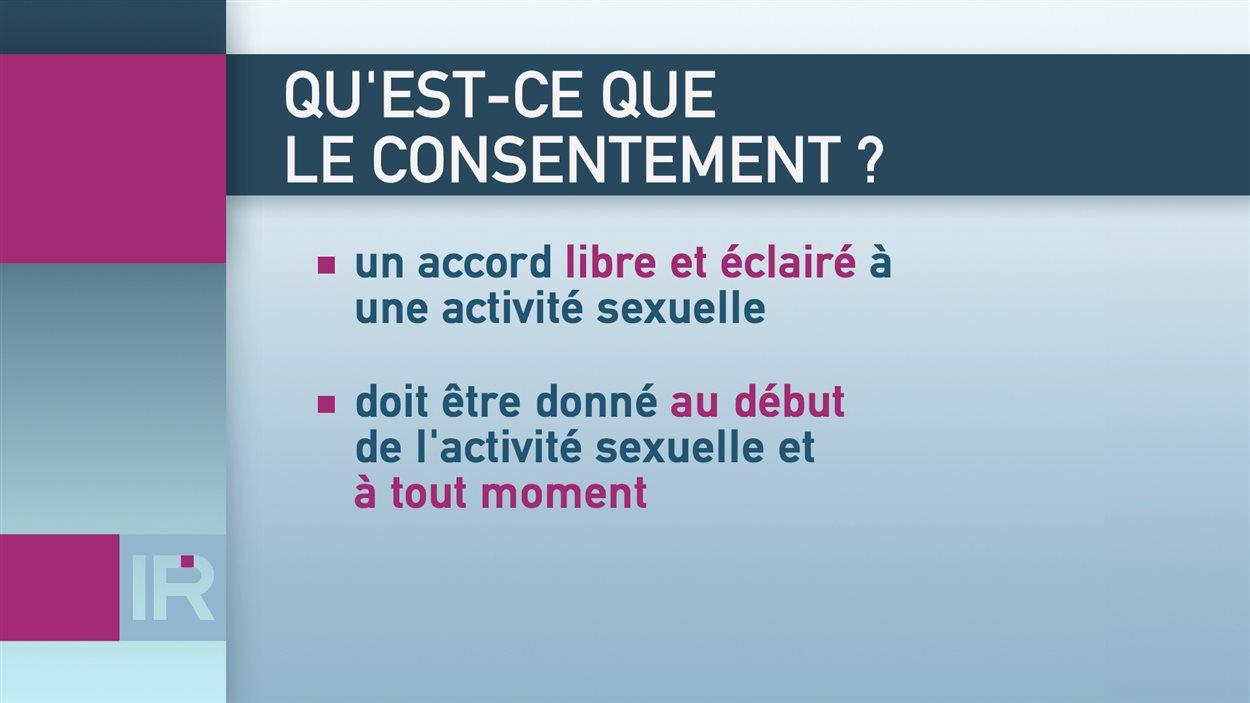 Définition du consentement en matière de relations sexuelles