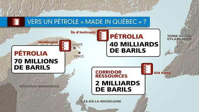 petrole_2