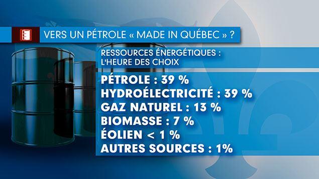 petrole_4